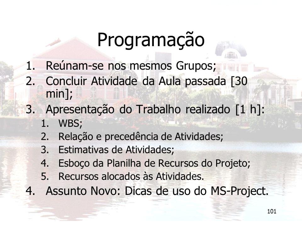 101 Programação 1.Reúnam-se nos mesmos Grupos; 2.Concluir Atividade da Aula passada [30 min]; 3.Apresentação do Trabalho realizado [1 h]: 1.WBS; 2.Rel