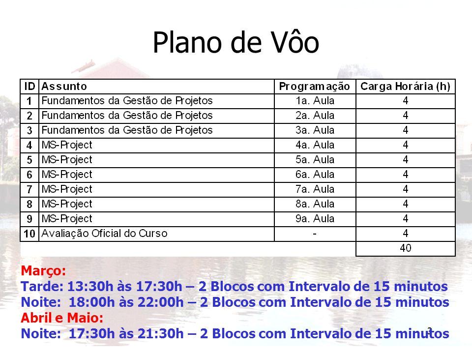 3 Plano de Vôo Março: Tarde: 13:30h às 17:30h – 2 Blocos com Intervalo de 15 minutos Noite: 18:00h às 22:00h – 2 Blocos com Intervalo de 15 minutos Ab