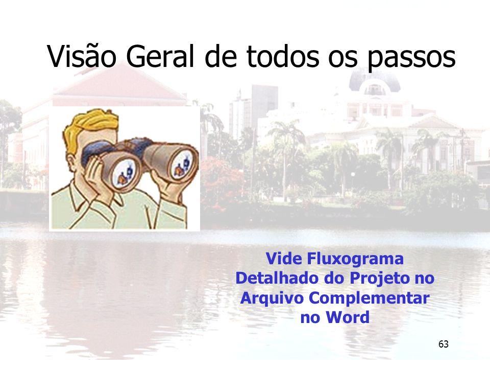 63 Visão Geral de todos os passos Vide Fluxograma Detalhado do Projeto no Arquivo Complementar no Word