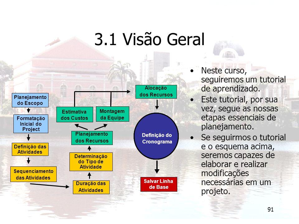 91 3.1 Visão Geral Neste curso, seguiremos um tutorial de aprendizado. Este tutorial, por sua vez, segue as nossas etapas essenciais de planejamento.