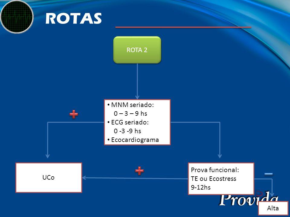 ROTAS MNM seriado: 0 – 3 – 9 hs ECG seriado: 0 -3 -9 hs Ecocardiograma ROTA 2 UCo Prova funcional: TE ou Ecostress 9-12hs Alta