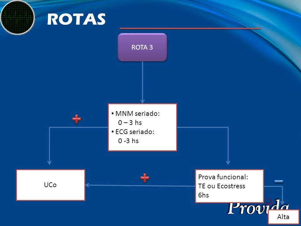 ROTAS ROTA 3 MNM seriado: 0 – 3 hs ECG seriado: 0 -3 hs UCo Prova funcional: TE ou Ecostress 6hs Alta