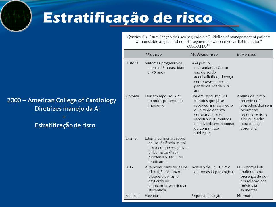 2000 – American College of Cardiology Diretrizes manejo da AI + Estratificação de risco