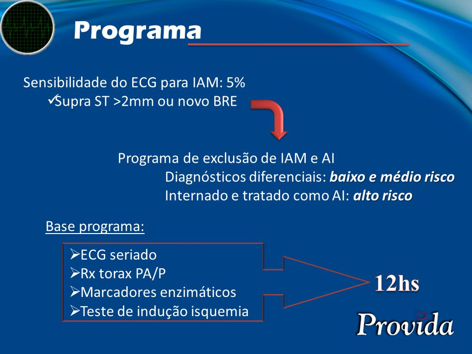 Programa Sensibilidade do ECG para IAM: 5% Supra ST >2mm ou novo BRE Programa de exclusão de IAM e AI baixo e médio risco Diagnósticos diferenciais: b