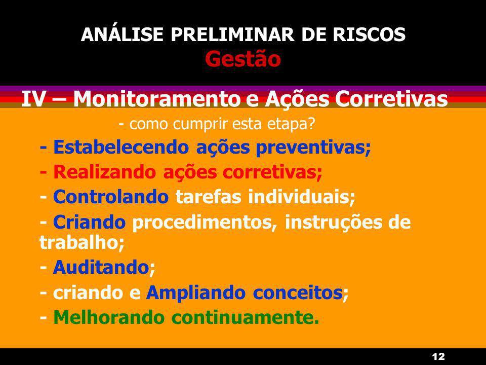 12 ANÁLISE PRELIMINAR DE RISCOS Gestão IV – Monitoramento e Ações Corretivas - como cumprir esta etapa.