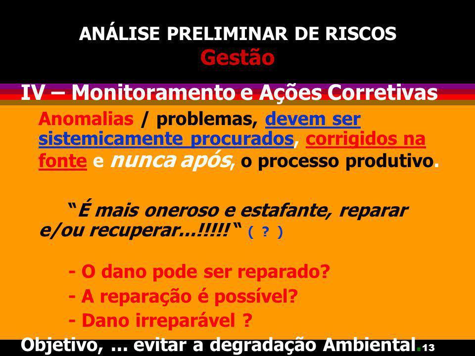 13 ANÁLISE PRELIMINAR DE RISCOS Gestão IV – Monitoramento e Ações Corretivas Anomalias / problemas, devem ser sistemicamente procurados, corrigidos na fonte e nunca após, o processo produtivo.