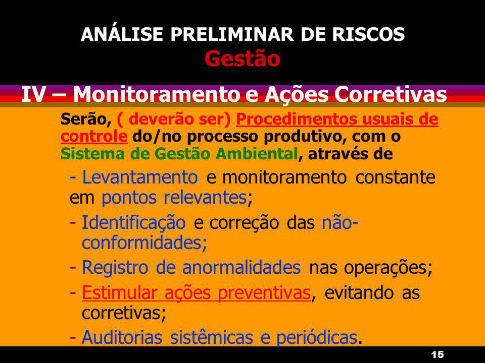 15 ANÁLISE PRELIMINAR DE RISCOS Gestão IV – Monitoramento e Ações Corretivas Serão, ( deverão ser) Procedimentos usuais de controle do/no processo pro