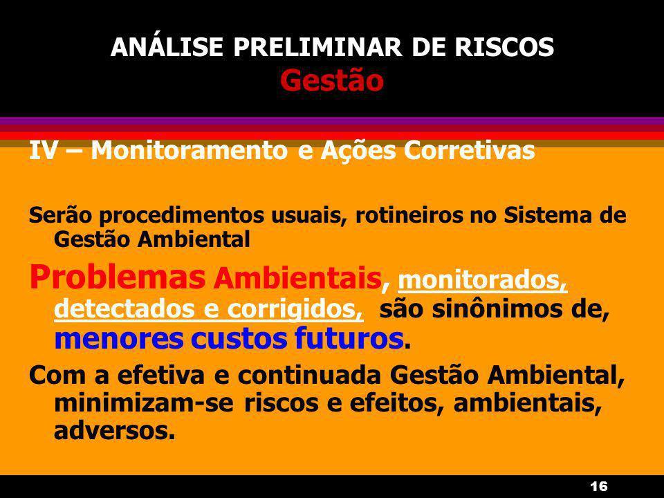 16 ANÁLISE PRELIMINAR DE RISCOS Gestão IV – Monitoramento e Ações Corretivas Serão procedimentos usuais, rotineiros no Sistema de Gestão Ambiental Pro