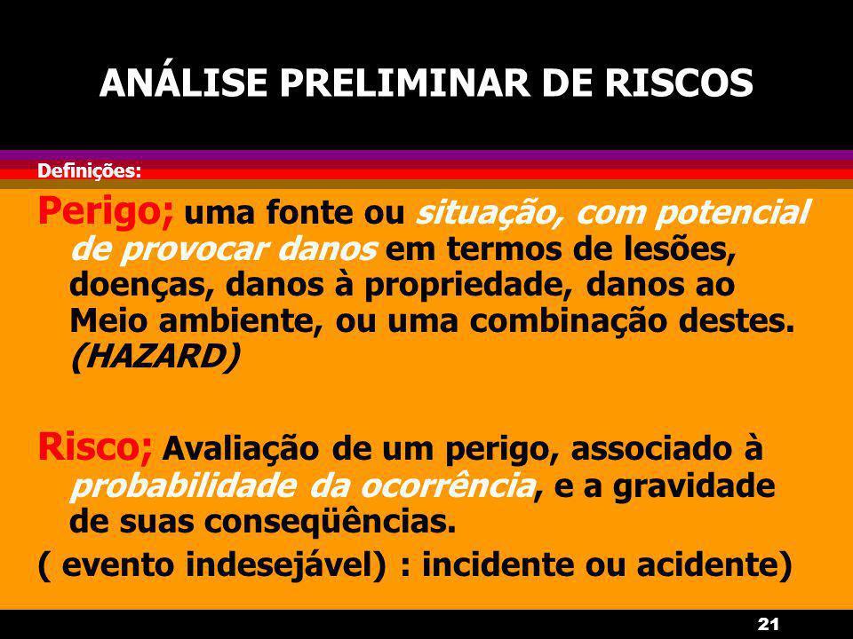 21 ANÁLISE PRELIMINAR DE RISCOS Definições: Perigo; uma fonte ou situação, com potencial de provocar danos em termos de lesões, doenças, danos à propriedade, danos ao Meio ambiente, ou uma combinação destes.