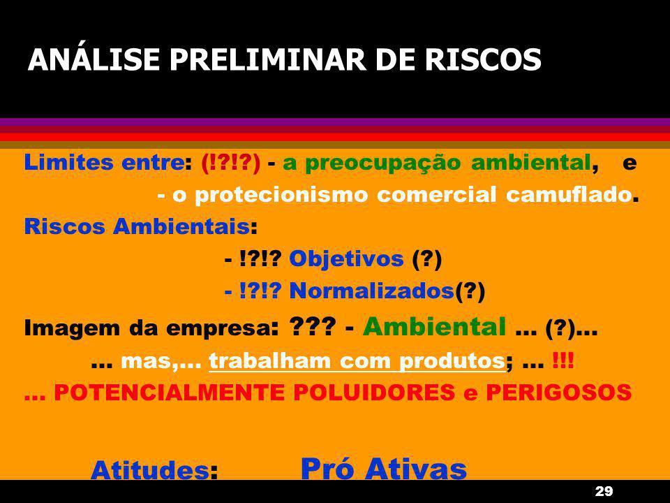 29 ANÁLISE PRELIMINAR DE RISCOS Limites entre: (!?!?) - a preocupação ambiental, e - o protecionismo comercial camuflado. Riscos Ambientais: - !?!? Ob