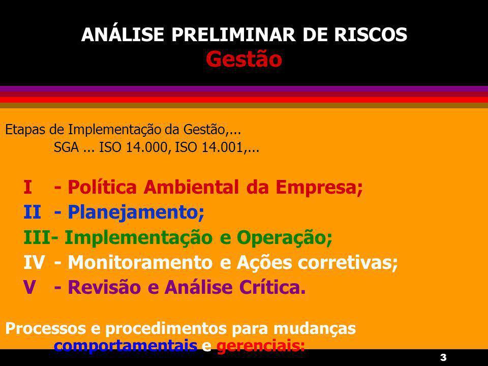 3 ANÁLISE PRELIMINAR DE RISCOS Gestão Etapas de Implementação da Gestão,... SGA... ISO 14.000, ISO 14.001,... I - Política Ambiental da Empresa; II- P