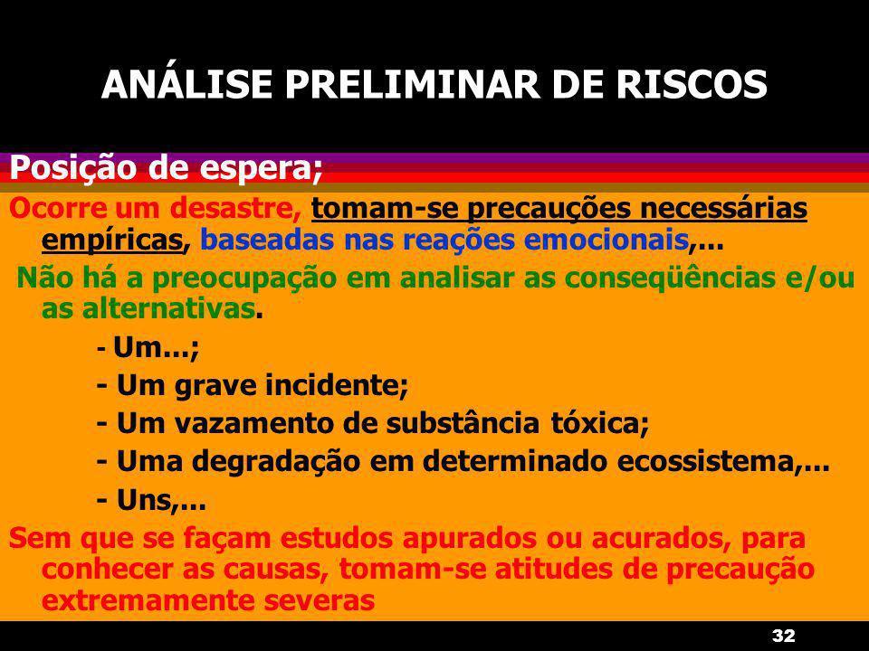 32 ANÁLISE PRELIMINAR DE RISCOS Posição de espera; Ocorre um desastre, tomam-se precauções necessárias empíricas, baseadas nas reações emocionais,...