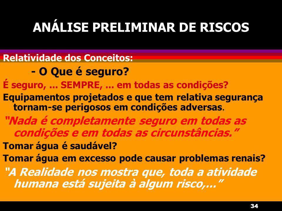 34 ANÁLISE PRELIMINAR DE RISCOS Relatividade dos Conceitos: - O Que é seguro? É seguro,... SEMPRE,... em todas as condições? Equipamentos projetados e
