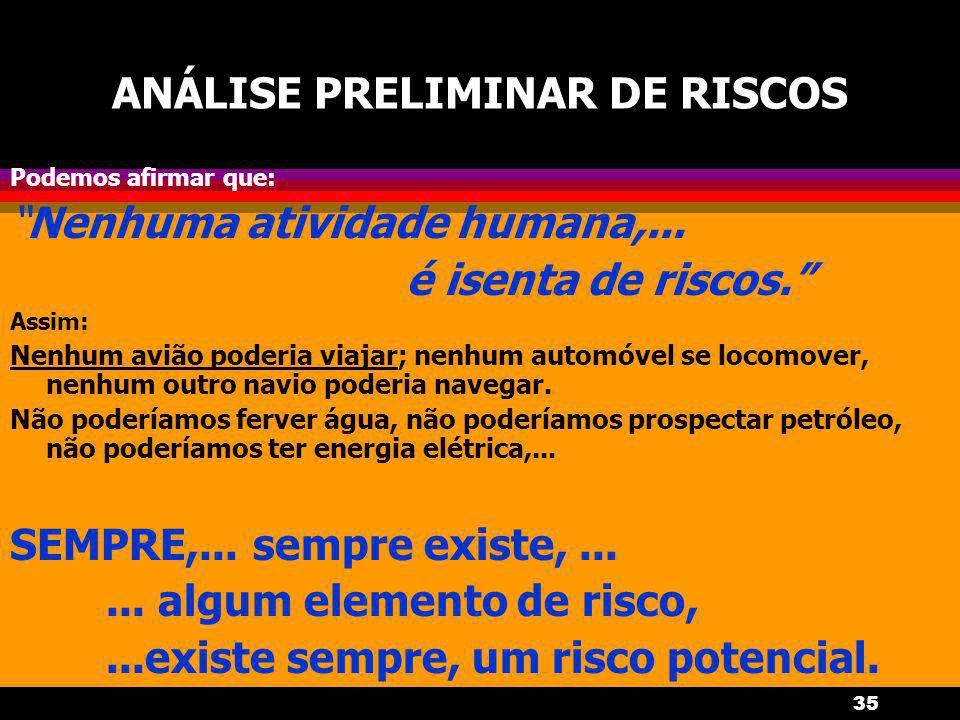 35 ANÁLISE PRELIMINAR DE RISCOS Podemos afirmar que: Nenhuma atividade humana,...