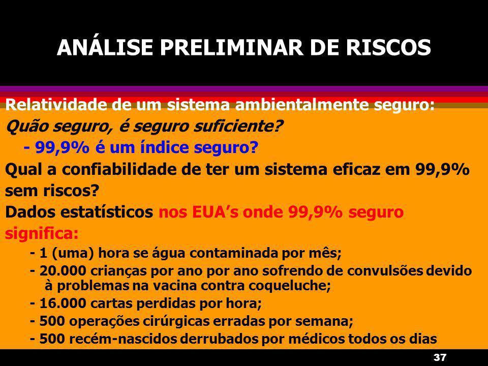 37 ANÁLISE PRELIMINAR DE RISCOS Relatividade de um sistema ambientalmente seguro: Quão seguro, é seguro suficiente.