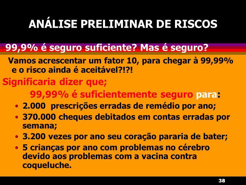 38 ANÁLISE PRELIMINAR DE RISCOS 99,9% é seguro suficiente? Mas é seguro? Vamos acrescentar um fator 10, para chegar à 99,99% e o risco ainda é aceitáv