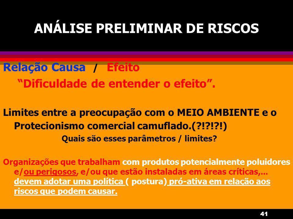 41 ANÁLISE PRELIMINAR DE RISCOS Relação Causa / Efeito Dificuldade de entender o efeito .