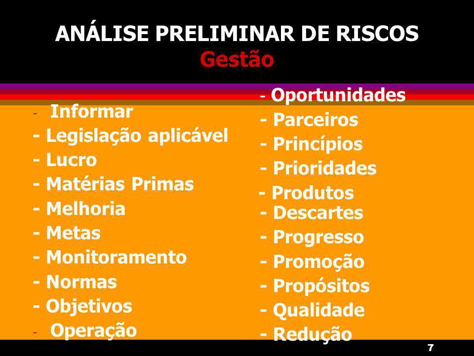 7 ANÁLISE PRELIMINAR DE RISCOS Gestão - Informar - Legislação aplicável - Lucro - Matérias Primas - Melhoria - Metas - Monitoramento - Normas - Objeti