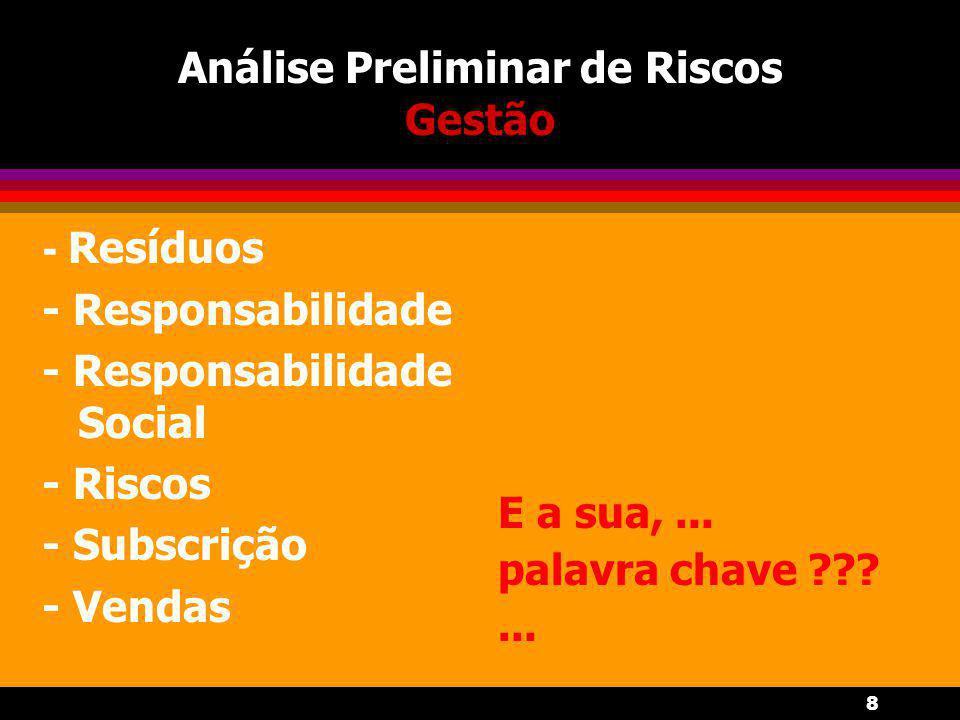 8 Análise Preliminar de Riscos Gestão - Resíduos - Responsabilidade - Responsabilidade Social - Riscos - Subscrição - Vendas E a sua,...