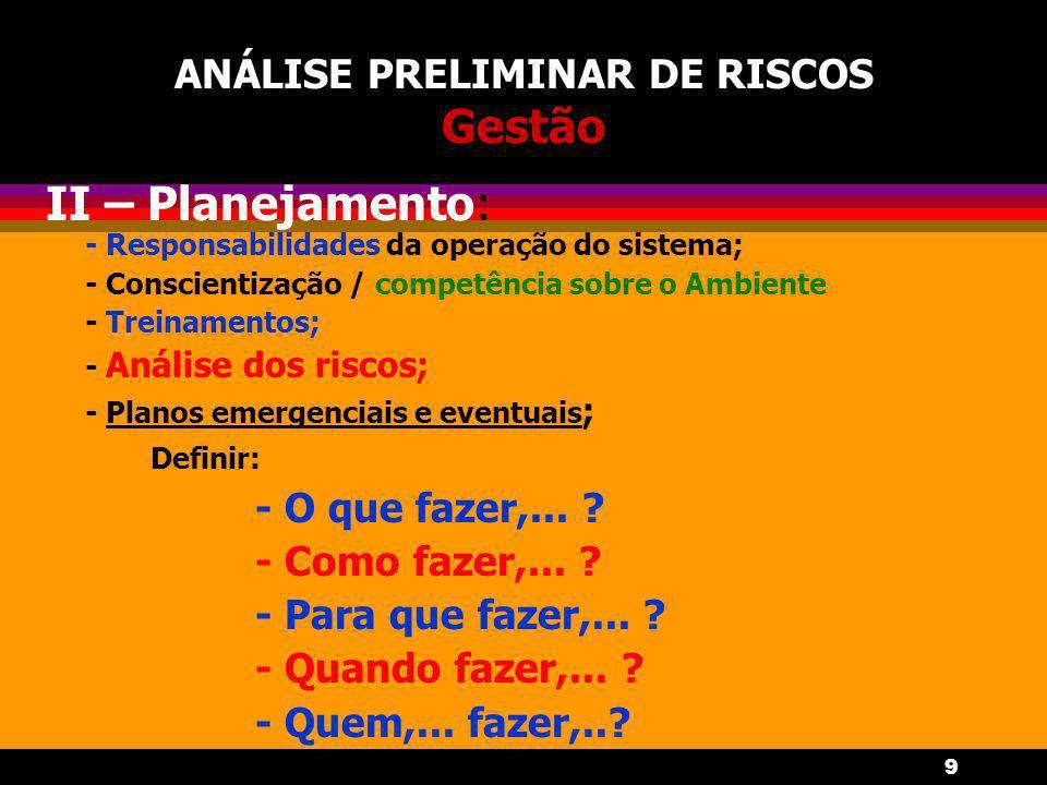 9 ANÁLISE PRELIMINAR DE RISCOS Gestão II – Planejamento: - Responsabilidades da operação do sistema; - Conscientização / competência sobre o Ambiente - Treinamentos; - Análise dos riscos; - Planos emergenciais e eventuais ; Definir: - O que fazer,...