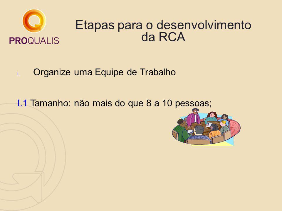 Etapas para o desenvolvimento da RCA I. Organize uma Equipe de Trabalho I.1 Tamanho: não mais do que 8 a 10 pessoas;