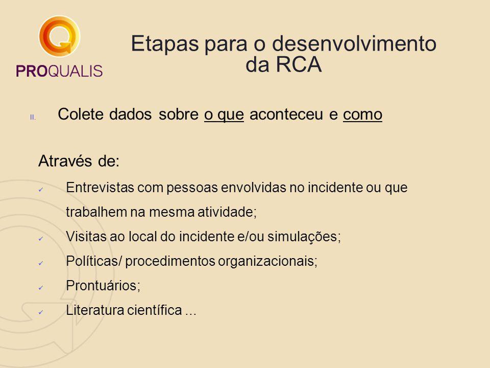 Etapas para o desenvolvimento da RCA II. Colete dados sobre o que aconteceu e como Através de: Entrevistas com pessoas envolvidas no incidente ou que