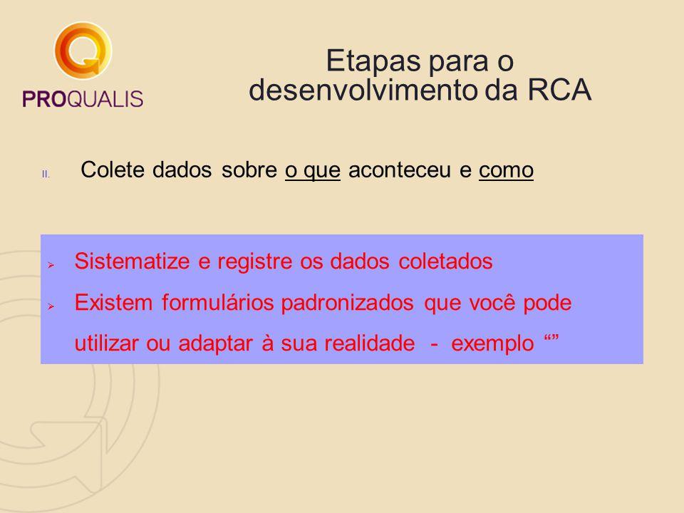 Etapas para o desenvolvimento da RCA II. Colete dados sobre o que aconteceu e como  Sistematize e registre os dados coletados  Existem formulários p
