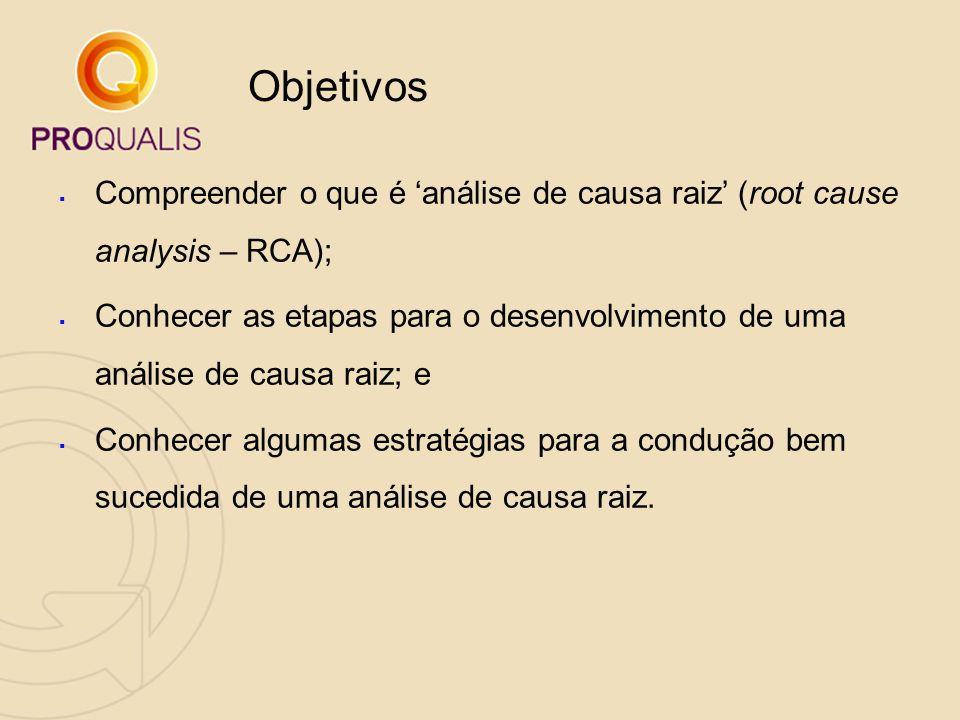  Compreender o que é 'análise de causa raiz' (root cause analysis – RCA);  Conhecer as etapas para o desenvolvimento de uma análise de causa raiz; e