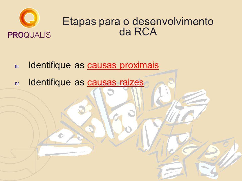 Etapas para o desenvolvimento da RCA III. Identifique as causas proximais IV. Identifique as causas raizes