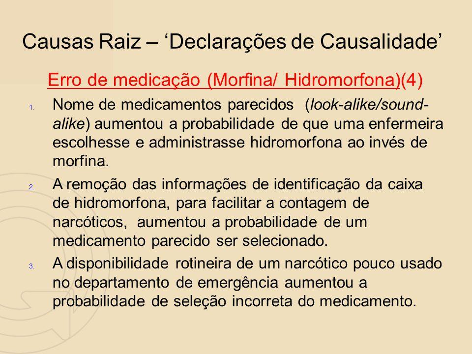 Causas Raiz – 'Declarações de Causalidade' Erro de medicação (Morfina/ Hidromorfona)(4) 1. Nome de medicamentos parecidos (look-alike/sound- alike) au