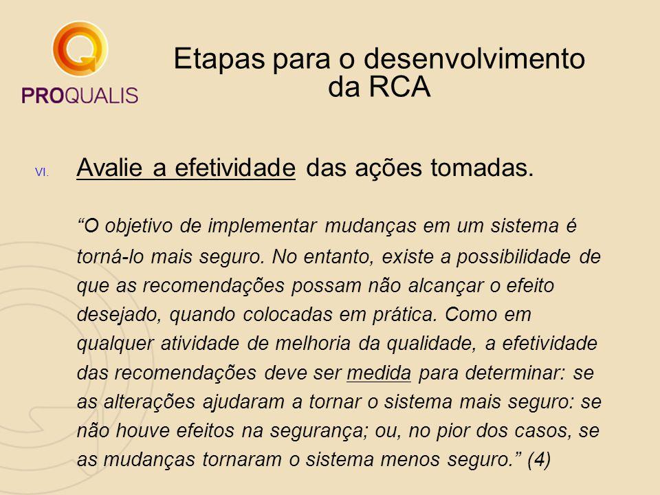 """Etapas para o desenvolvimento da RCA VI. Avalie a efetividade das ações tomadas. """"O objetivo de implementar mudanças em um sistema é torná-lo mais seg"""
