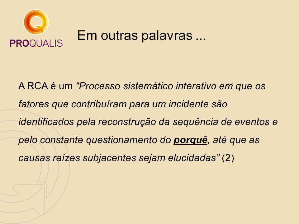 """A RCA é um """"Processo sistemático interativo em que os fatores que contribuíram para um incidente são identificados pela reconstrução da sequência de e"""