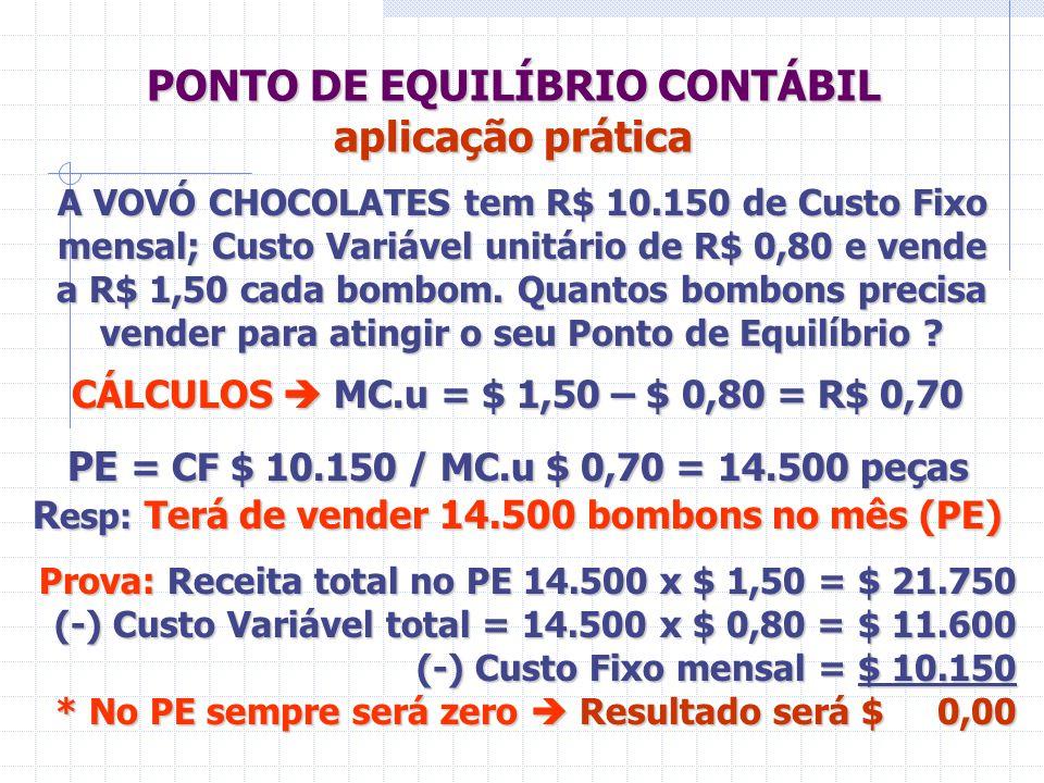 PONTO DE EQUILÍBRIO CONTÁBIL aplicação prática A VOVÓ CHOCOLATES tem R$ 10.150 de Custo Fixo mensal; Custo Variável unitário de R$ 0,80 e vende a R$ 1