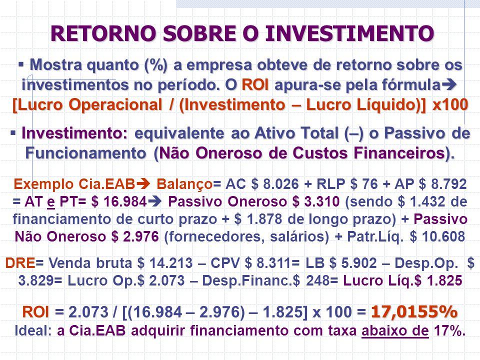 RETORNO SOBRE O INVESTIMENTO RETORNO SOBRE O INVESTIMENTO Mostra quanto (%) a empresa obteve de retorno sobre os investimentos no período. O ROI apura