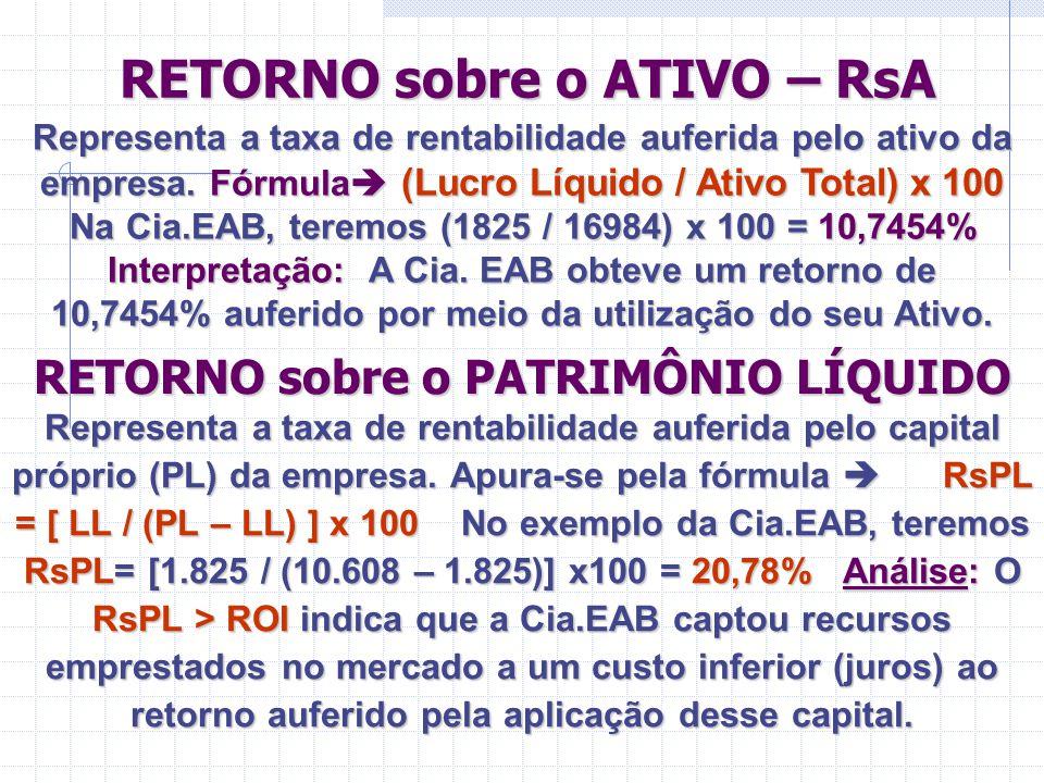 RETORNO sobre o ATIVO – RsA RETORNO sobre o ATIVO – RsA RETORNO sobre o PATRIMÔNIO LÍQUIDO Representa a taxa de rentabilidade auferida pelo ativo da e