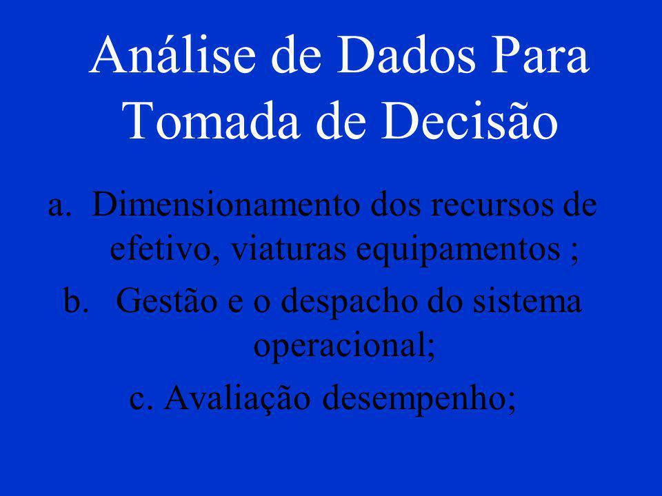 Análise de Dados Para Tomada de Decisão a.Dimensionamento dos recursos de efetivo, viaturas equipamentos ; b. Gestão e o despacho do sistema operacion