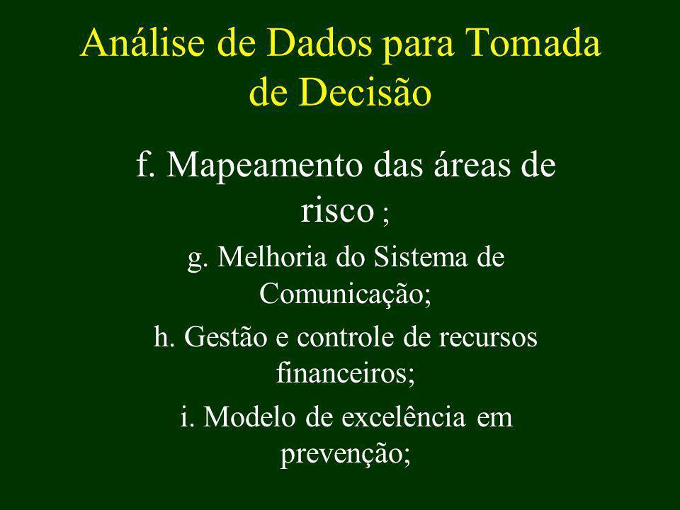 Análise de Dados para Tomada de Decisão f. Mapeamento das áreas de risco ; g. Melhoria do Sistema de Comunicação; h. Gestão e controle de recursos fin
