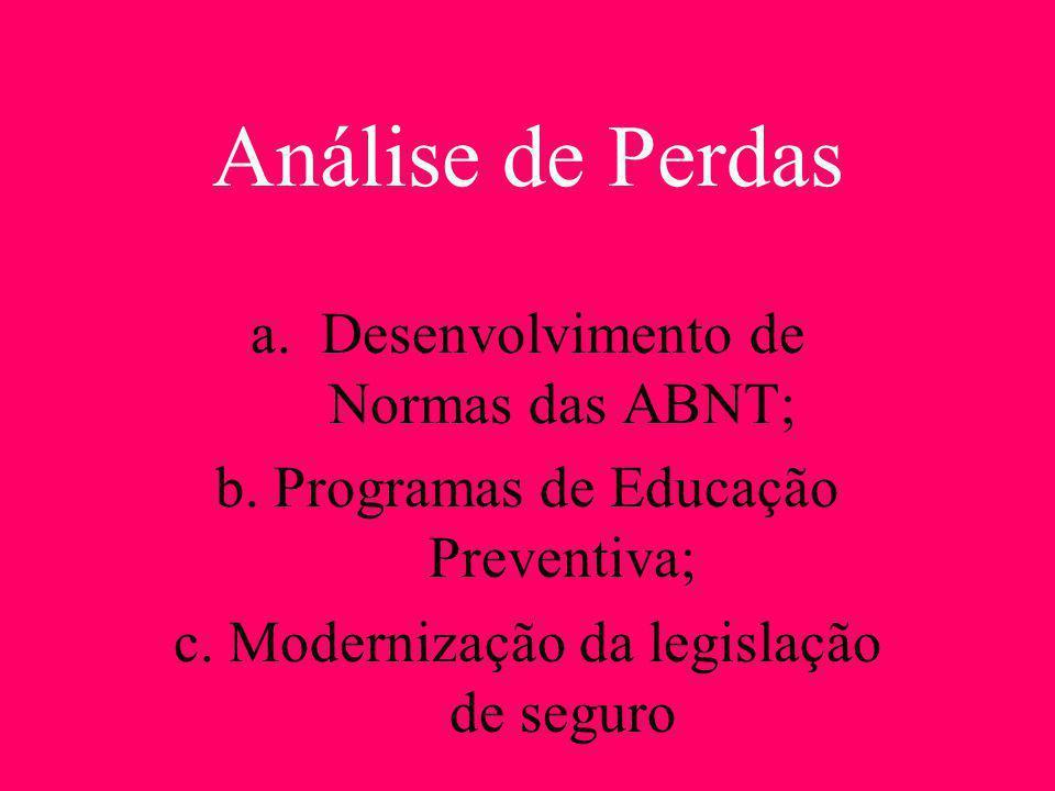 Análise de Perdas a.Desenvolvimento de Normas das ABNT; b. Programas de Educação Preventiva; c. Modernização da legislação de seguro