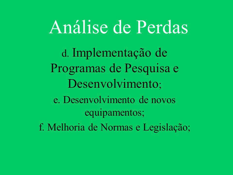 Análise de Perdas d. Implementação de Programas de Pesquisa e Desenvolvimento ; e. Desenvolvimento de novos equipamentos; f. Melhoria de Normas e Legi