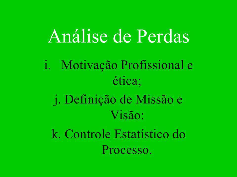Análise de Perdas i.Motivação Profissional e ética; j. Definição de Missão e Visão: k. Controle Estatístico do Processo.