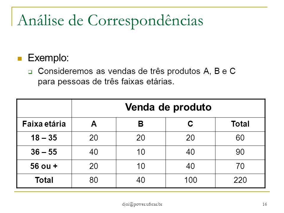 djoi@power.ufscar.br 16 Análise de Correspondências Exemplo:  Consideremos as vendas de três produtos A, B e C para pessoas de três faixas etárias. V