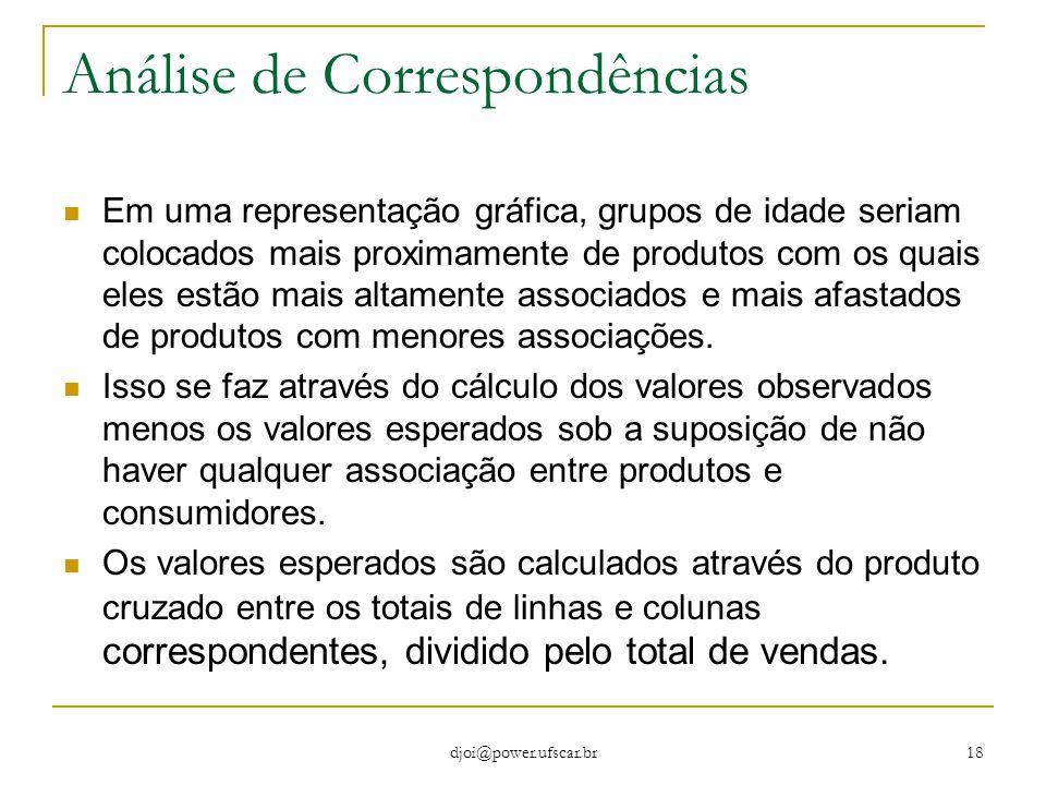 djoi@power.ufscar.br 18 Análise de Correspondências Em uma representação gráfica, grupos de idade seriam colocados mais proximamente de produtos com o