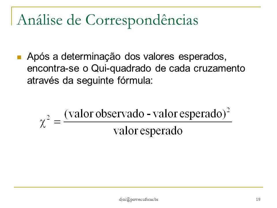 djoi@power.ufscar.br 19 Análise de Correspondências Após a determinação dos valores esperados, encontra-se o Qui-quadrado de cada cruzamento através d