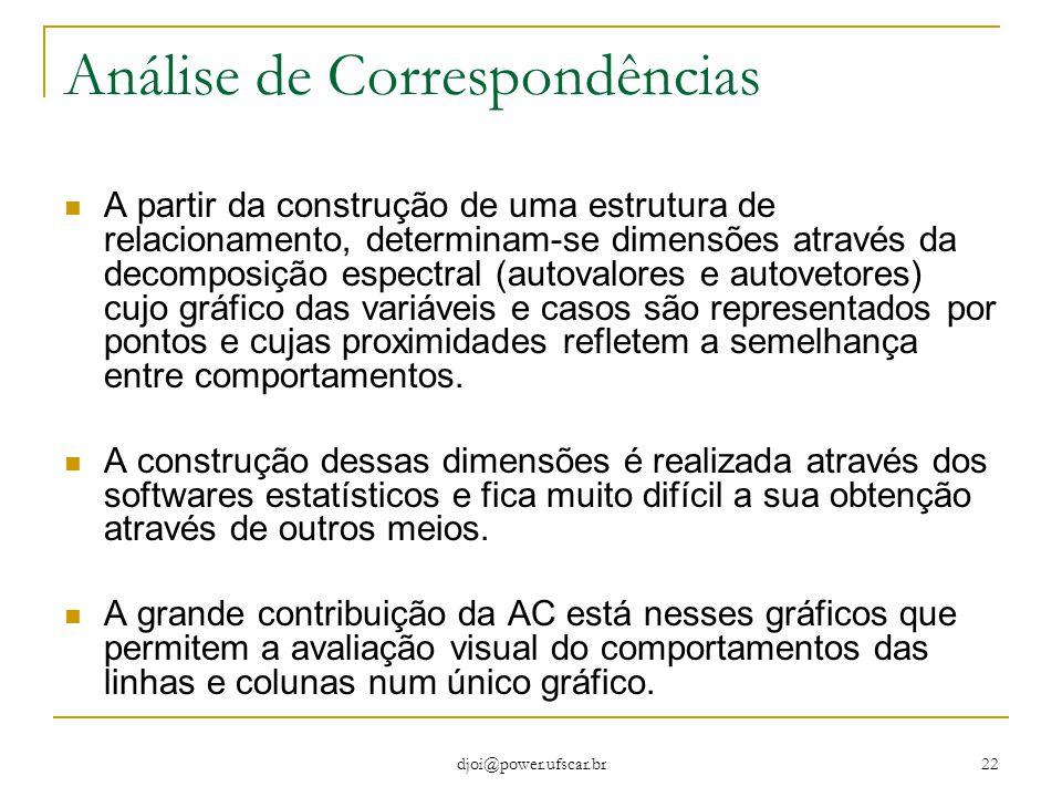 djoi@power.ufscar.br 22 Análise de Correspondências A partir da construção de uma estrutura de relacionamento, determinam-se dimensões através da deco