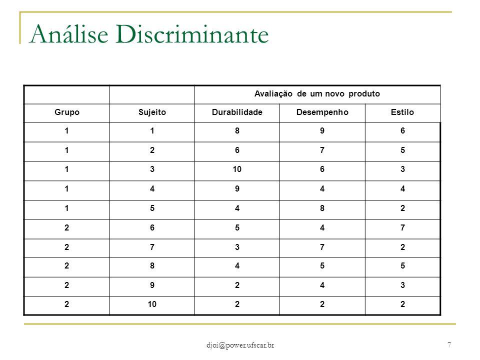 djoi@power.ufscar.br 8 Análise Discriminante Curso de Multivariada\NOVPRODU.STA