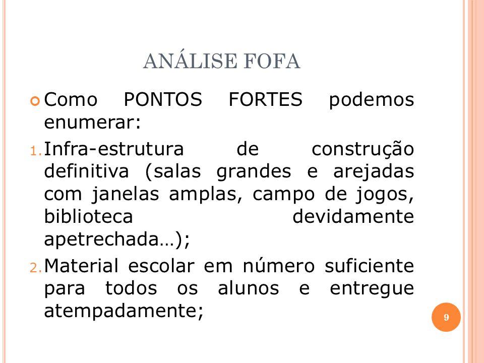 ANÁLISE FOFA Como PONTOS FORTES podemos enumerar: 1.