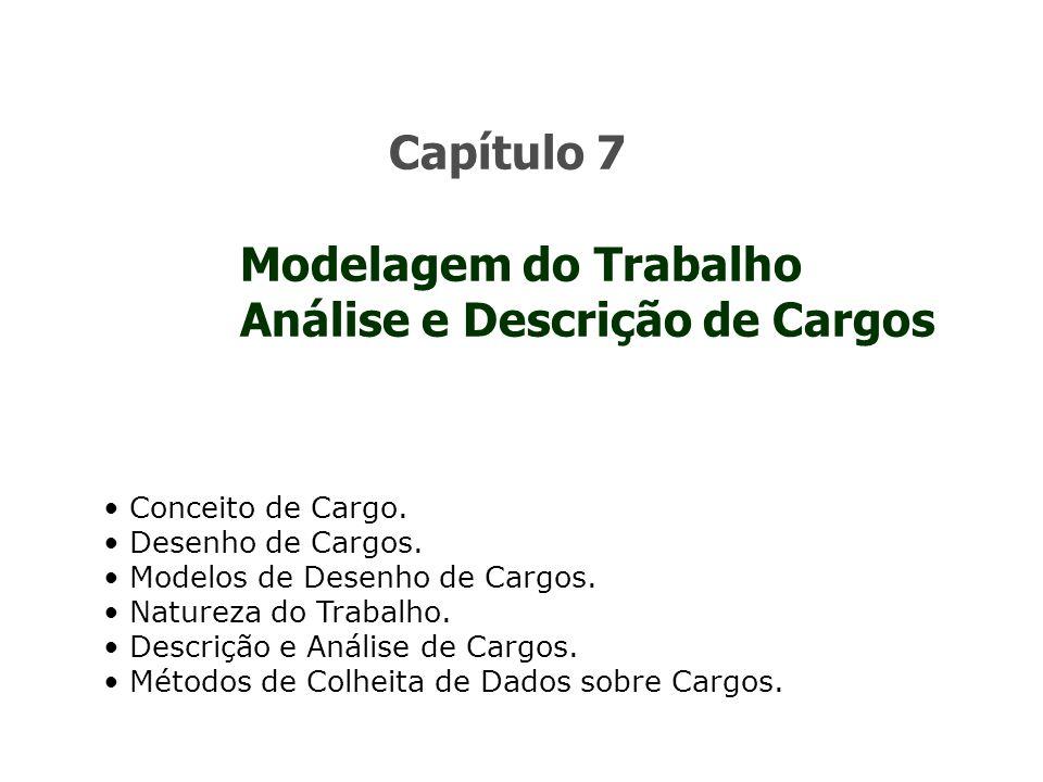Capítulo 7 Modelagem do Trabalho Análise e Descrição de Cargos Conceito de Cargo.
