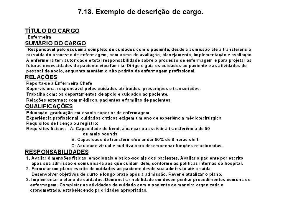 7.13. Exemplo de descrição de cargo.
