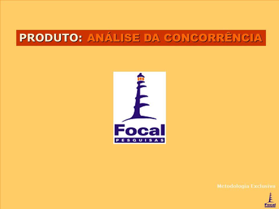 ANÁLISE DA CONCORRÊNCIA OBJETIVO OBJETIVO DA APRESENTAÇÃO Esta apresentação tem como objetivo apresentar o produto Análise da Concorrência da FOCAL Pesquisas, destacando os seus diferenciais.