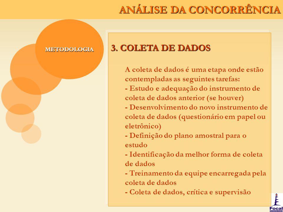 ANÁLISE DA CONCORRÊNCIA METODOLOGIA 3. COLETA DE DADOS A coleta de dados é uma etapa onde estão contempladas as seguintes tarefas: - Estudo e adequaçã
